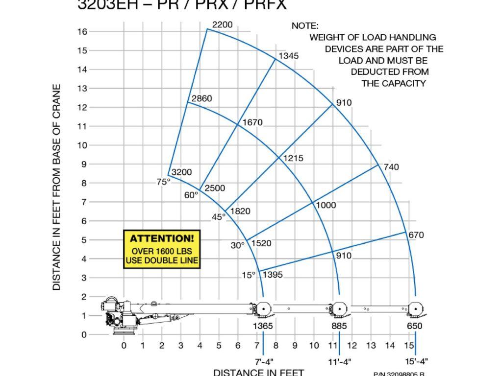 3203eh-load-chart_medium