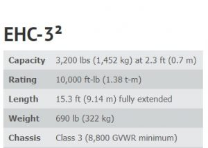EHC3 Info Block 2