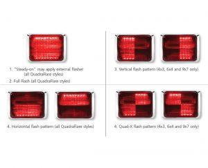 FedSig Quadraflare flash pattern edit